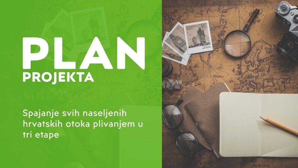 Plan projekta RokOtok